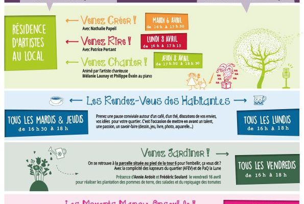 Programme EVS Manou Partages - Avril 2021