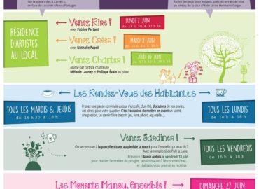 Programme EVS Manou Partages - Juin 2021